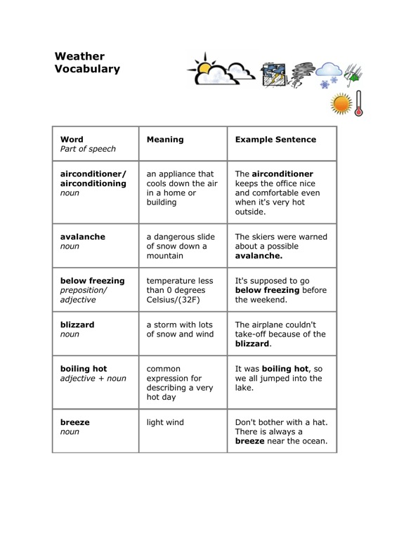 Weather Vocabulary Vocabulary SeeYouSpeak®
