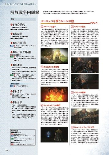 Valkyria Revolution Art Book - 8
