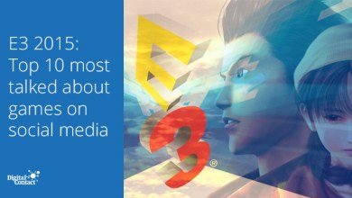 Shenmue 2nd most talked about game of E3 2015