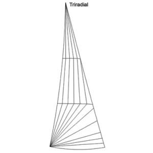 Produktbild Dyas Vorsegel Triradial