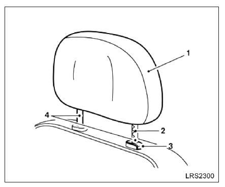 Nissan Versa: Componentes do apoio para cabeça ajustável