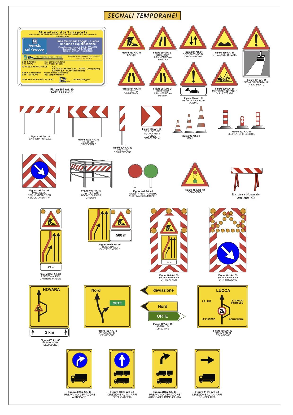 Segnali Stradali  Segnaletica Meridionale