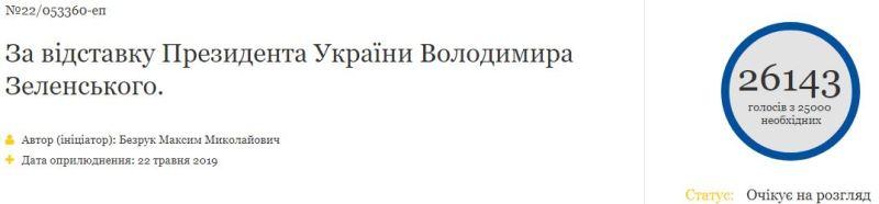 На сайті президента з'явилась петиція про відставку Зеленського