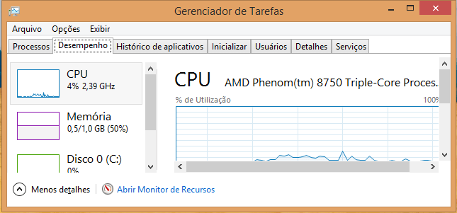 Gerenciador de tarefas do windows 7 e 8
