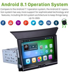 7 inch 1024 600 touch screen 2009 2010 2012 2013 honda pilot android 8 1 gps  [ 1500 x 1500 Pixel ]