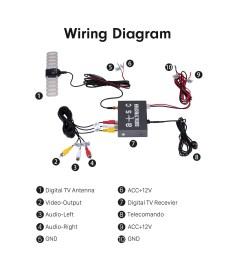 car tv wire diagram [ 1500 x 1500 Pixel ]