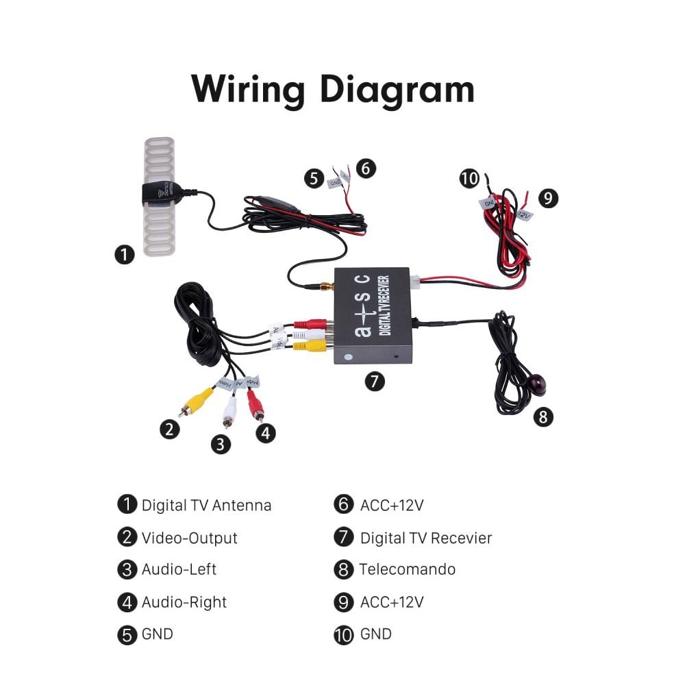 medium resolution of car tv wire diagram