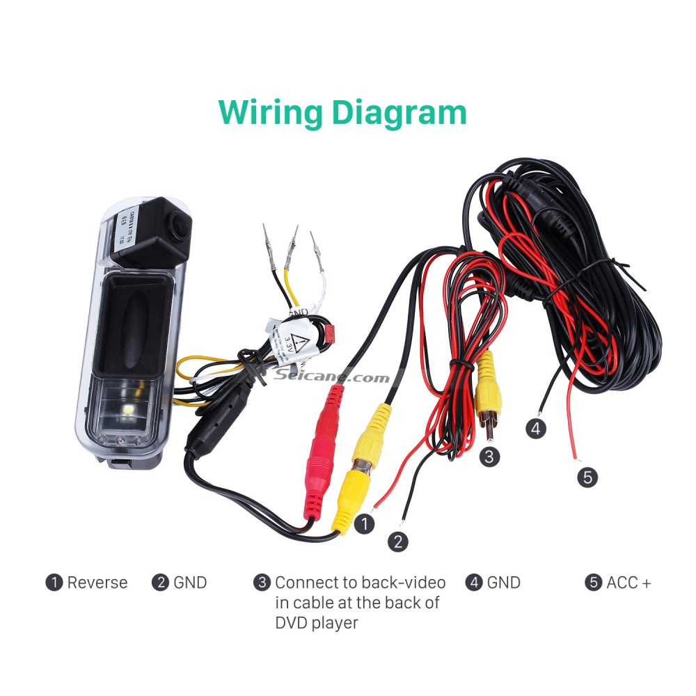 medium resolution of  ford gps wiring diagram wiring diagram technic ford sync bluetooth wiring diagram on ford premium