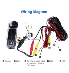 hd sony ccd 600 tv lines wired car parking backup reversing camera sony backup camera wiring diagram [ 1500 x 1500 Pixel ]
