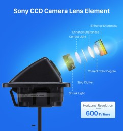 hd sony ccd 600 tv lines wired car parking backup reversing camera for kia k5 version  [ 1500 x 1500 Pixel ]
