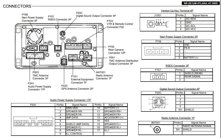 Customer Q&A-2007-2015 Mitsubishi LANCER Android 8.0 Radio