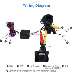 sony ccd wiring diagram wiring diagramssony ccd wiring diagram schema wiring diagram sony 1 3 ccd [ 980 x 966 Pixel ]