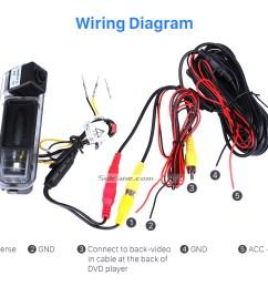 sony camera wire diagram [ 980 x 816 Pixel ]