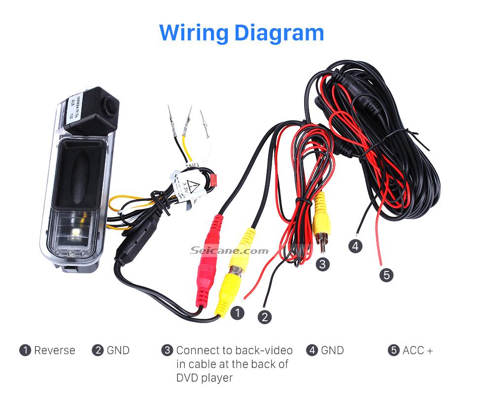 medium resolution of sony camera wire diagram