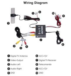 digital tv atsc for seicane car dvd playerwiring diagram digital tv atsc for seicane car dvd [ 980 x 1081 Pixel ]