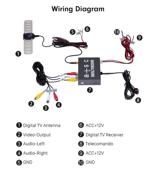 small resolution of digital tv atsc for seicane car dvd playerwiring diagram digital tv atsc for seicane car dvd