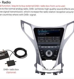 seicane 8 inch 2011 2014 hyundai grandeur hg aftermarket android 5 1 radio gps navigation system  [ 980 x 806 Pixel ]