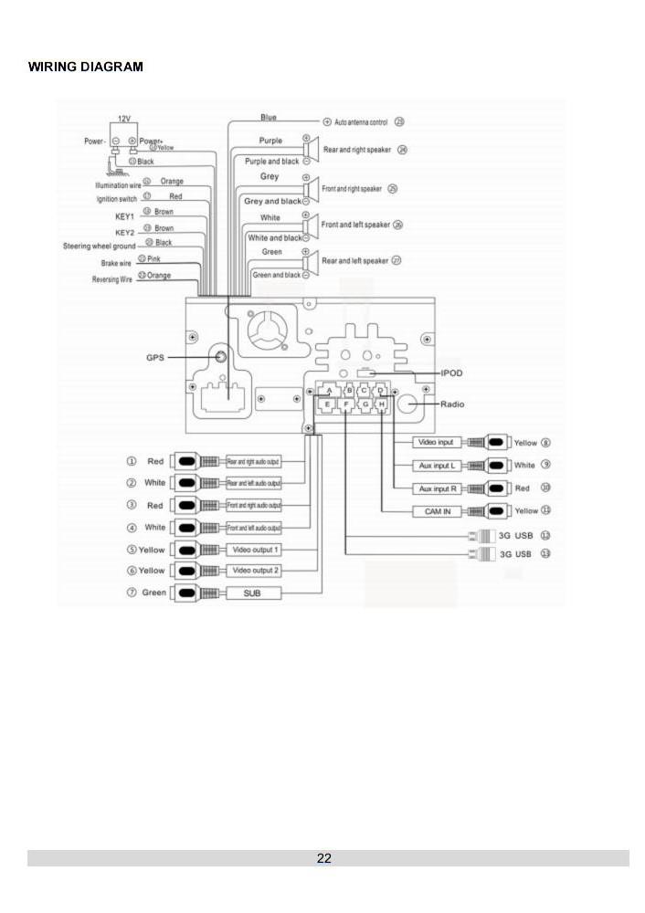 2004-2010 Lexus RX 400h Radio Stereo Upgrade User Manual