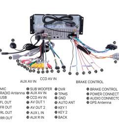 seicane 2002 2007 jeep grand cherokee liberty patriot wrangler dvd player radio gps navigation system  [ 980 x 901 Pixel ]