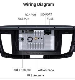 2016 honda accord stereo wiring data schematic diagram 2015 honda accord stereo wiring diagram 10 1 [ 980 x 849 Pixel ]