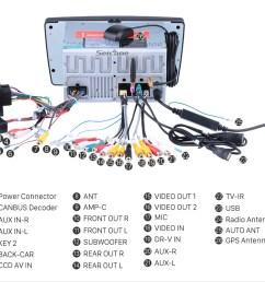 skoda stream mp3 wiring diagram schema wiring diagram skoda stream mp3 wiring diagram [ 980 x 803 Pixel ]
