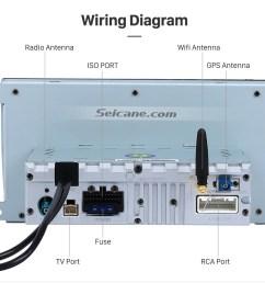 2003 2010 porsche cayenne android 8 1 gps navigation radio mirrorseicane 2003 2010 porsche cayenne android [ 980 x 867 Pixel ]