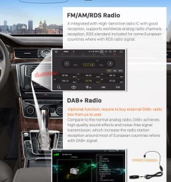 seicane all in one android 9 0 2004 2009 mazda 3 radio upgrade with  [ 980 x 1256 Pixel ]