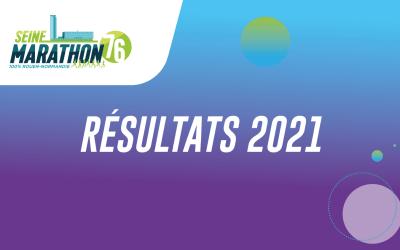 Les résultats 2021 !