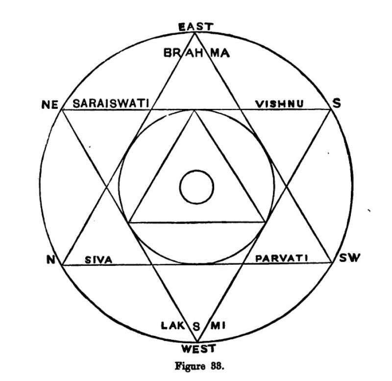 Inman: Symbolism