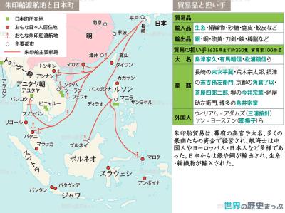 朱印船貿易地図 初期の外交