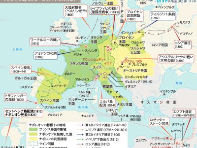 ナポレオン時代のヨーロッパ地図