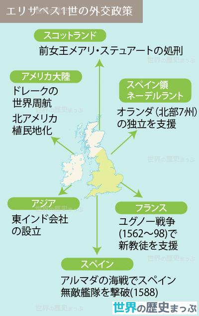 エリザベス1世の外交政策図