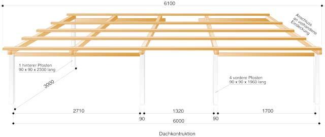Terrassenüberdachung Selber Bauen Terrasse & Balkon Selbst De