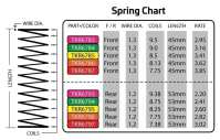 EB410_Spring_Chart