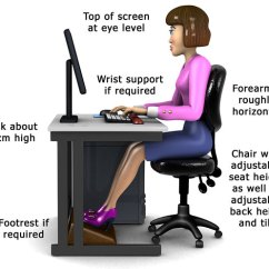 Office Chair Posture Tips Spandex Covers Vs Polyester Top To Avoid Eye And Back Strain In The Selectspecs Computing Health Safety