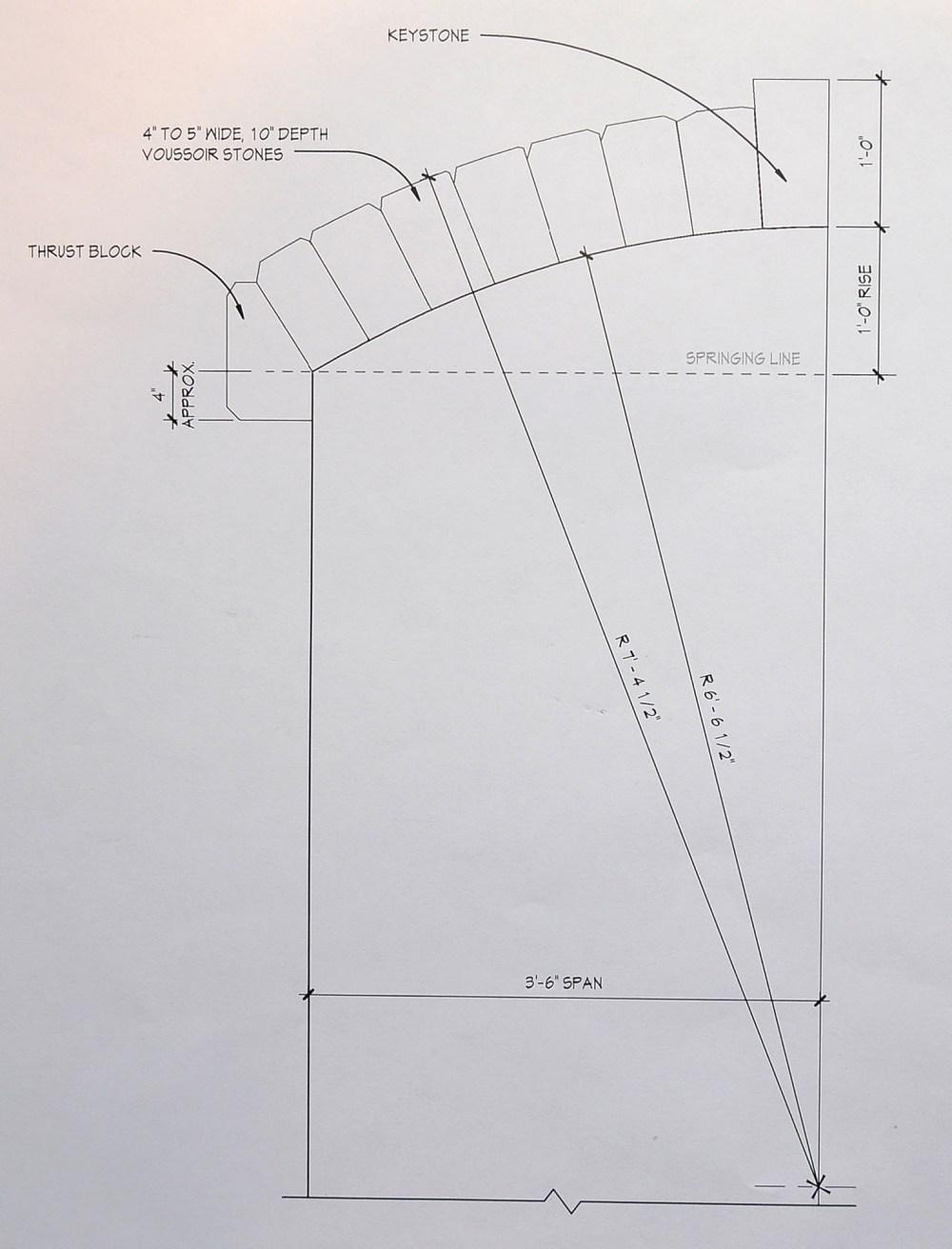medium resolution of door arch 8773