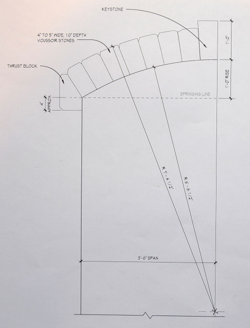 small resolution of door arch 8773