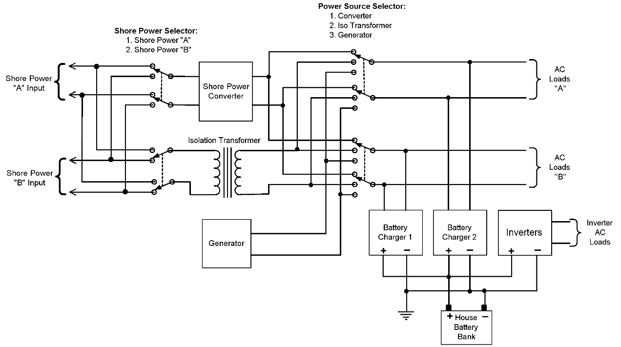 sailboat wiring diagram with shore power inverter