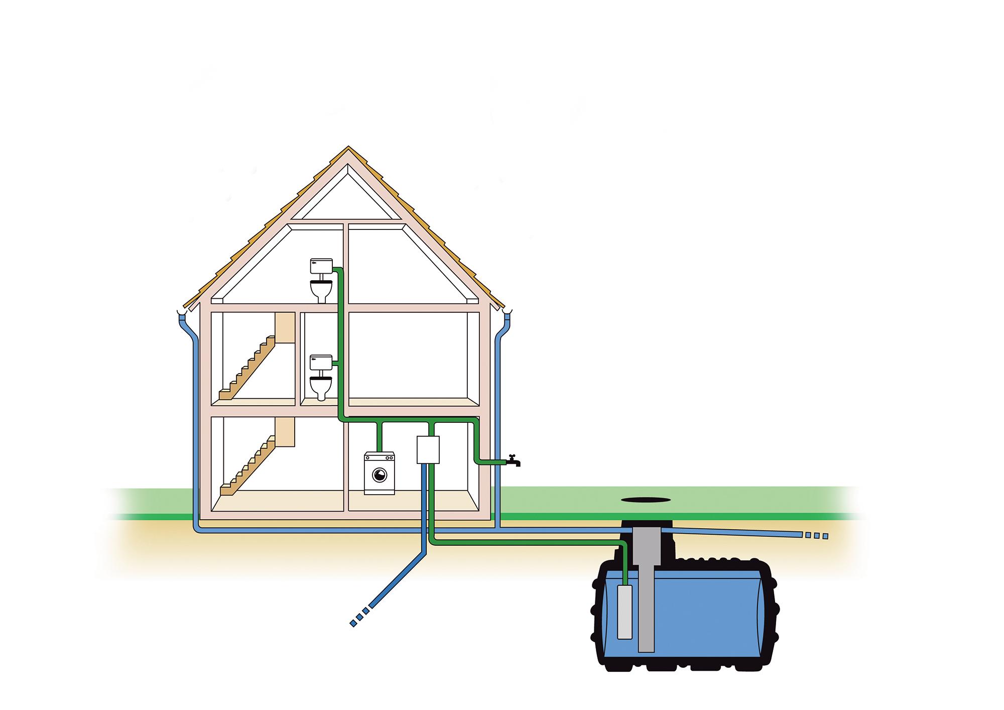 Rainwater Harvesting Explained  Build It