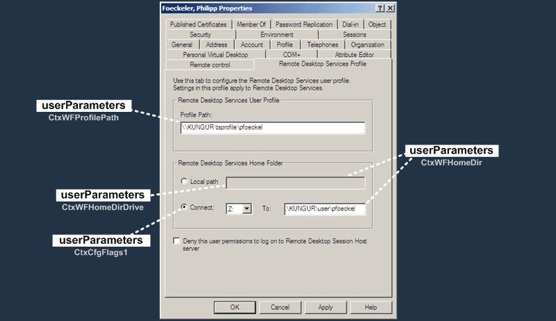 User Attributes : RDP Profile Tab