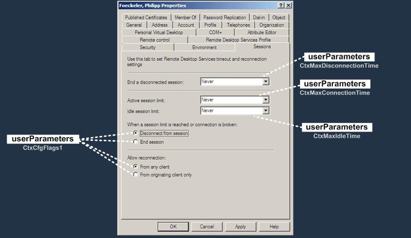 User Attributes : Sessions Tab