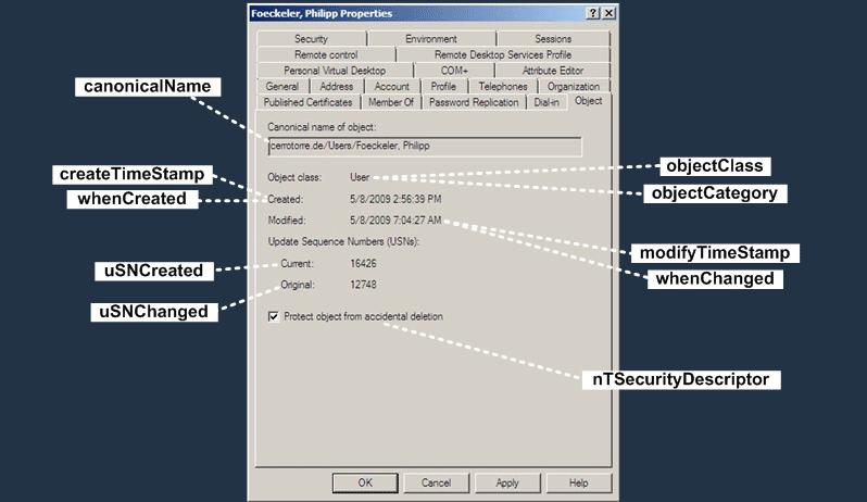 User Attributes : Object Tab