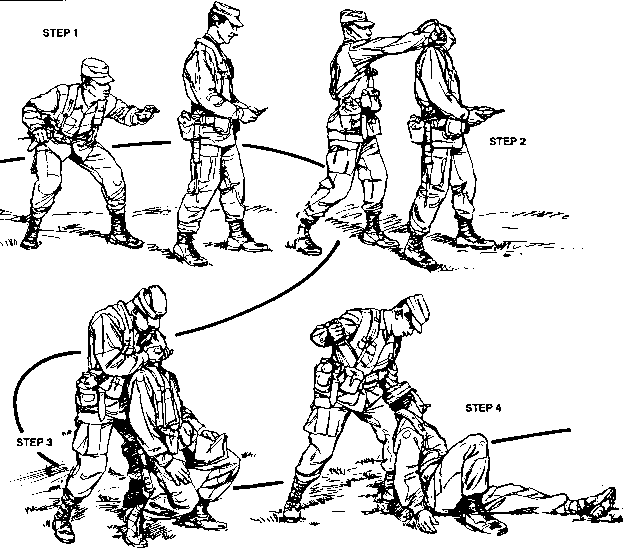 Knife Cutting Techniques
