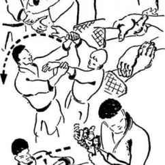 Martial Arts Diagram Ishikawa Template Word Self Defence Defense Guides Attack Art Fig 11