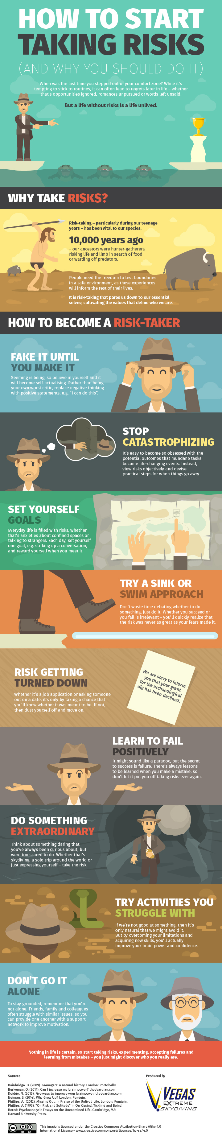 Taking Risks Infographic
