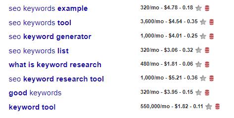 LSI SEO keywords