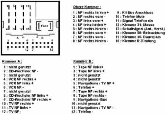 1997 ford explorer car stereo radio wiring diagram input template [sammelthread] dynavin d99 [ hifi & multimedia navigation forum ] (seite 11)