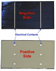 Building Your Own Solar Panel Part 1 – Self-Reliance Association