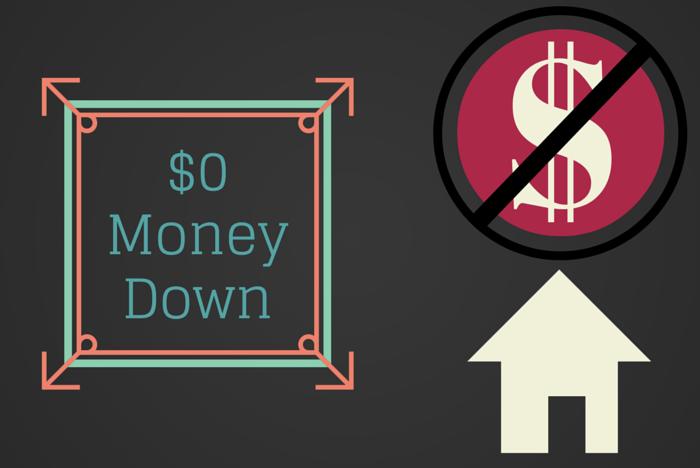 $0 Money Down Graphic