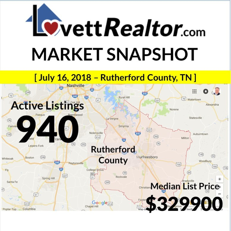 2018 July Rutherford County TN market report 1